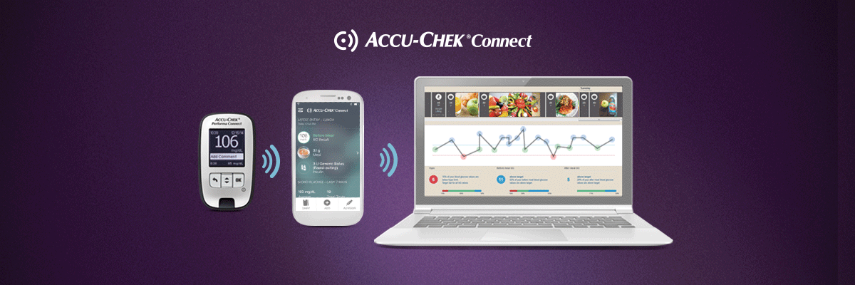 00222 facebook banner accu chek connect 1200X400 b 1